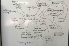 Learning-happens-when-Brighton-2019